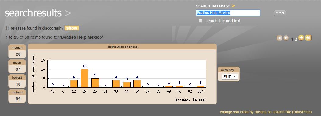 Les statistiques de vente d'un vinyle des Beatles sur Popsike (outil payant)